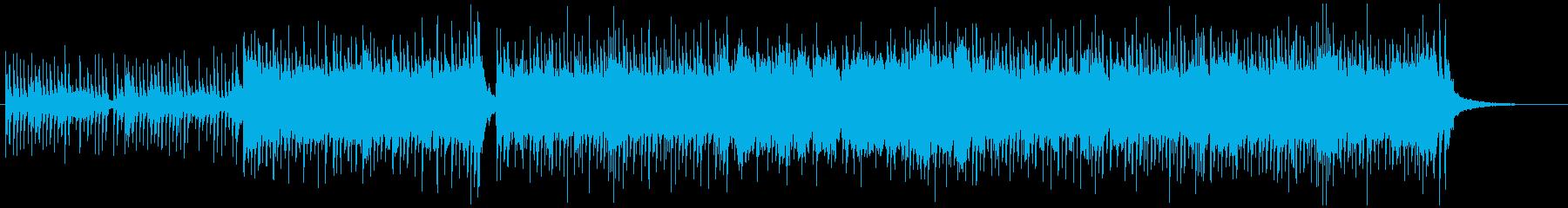 和風、三味線メタル2、激しい(声入り)Cの再生済みの波形