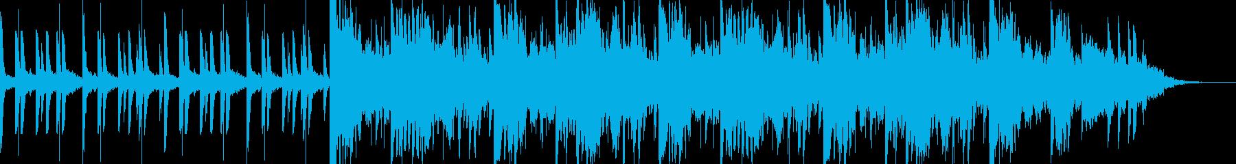 ベッドルームmusic③(チルアウト)の再生済みの波形