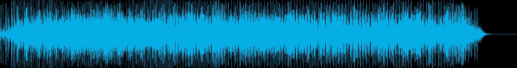 不思議ギター音入りのエレクトロBGMですの再生済みの波形