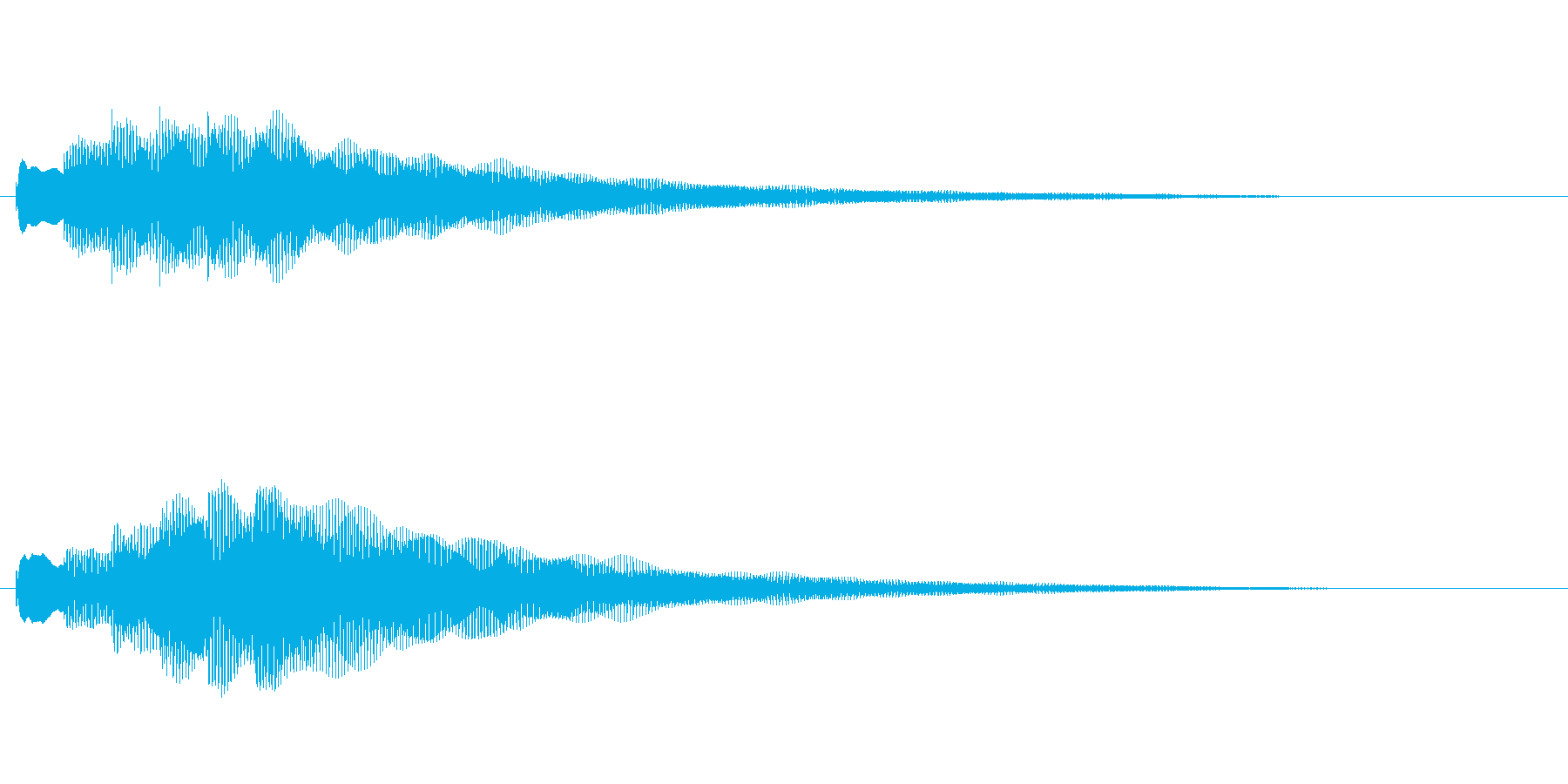 ちゃ→らららららー↑の再生済みの波形
