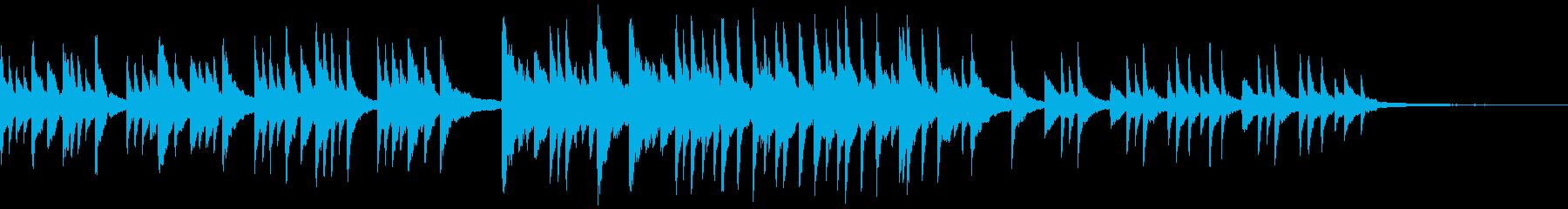 短いピアノソロ曲の再生済みの波形