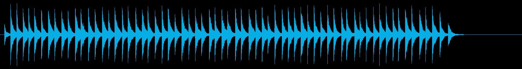 ヘビーメタルカウベル:安定したリン...の再生済みの波形