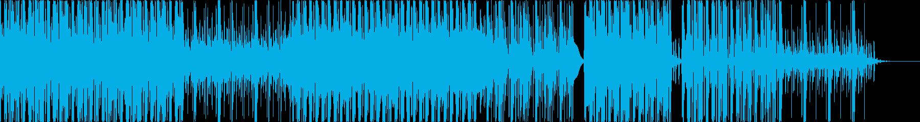 Mind Surfingの再生済みの波形