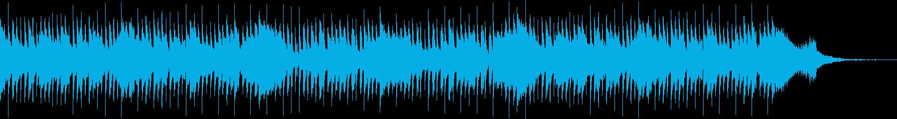 穏やかでおしゃれなCMにぴったりなジャズの再生済みの波形