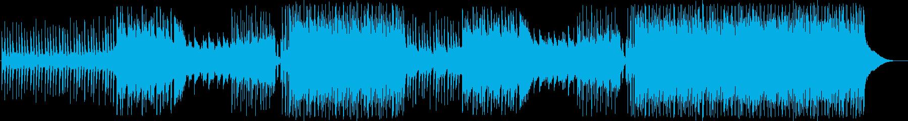 夕焼けを感じさせるチルアウトなEDMの再生済みの波形