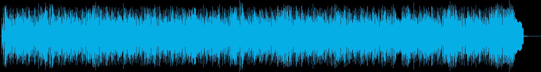 バンド構成によるマーチの再生済みの波形