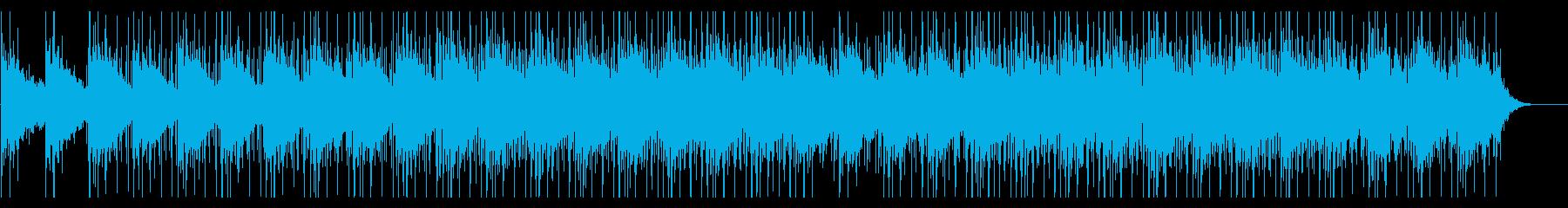 テクノロジーなどを解説するやや明るめな曲の再生済みの波形