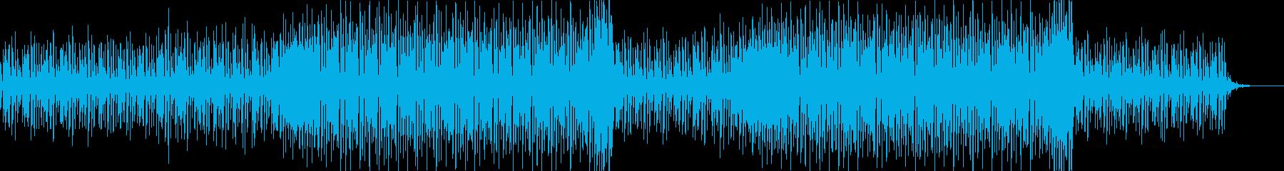 スピード感のあるドキドキするテクノの再生済みの波形
