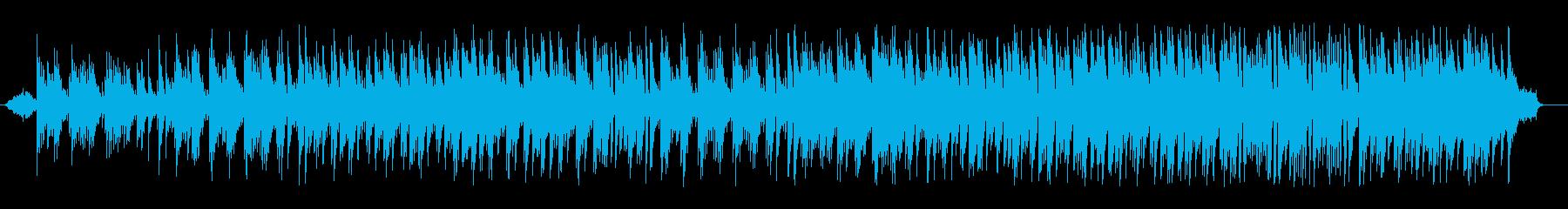 潤いのアコースティック・ギター・サウンドの再生済みの波形