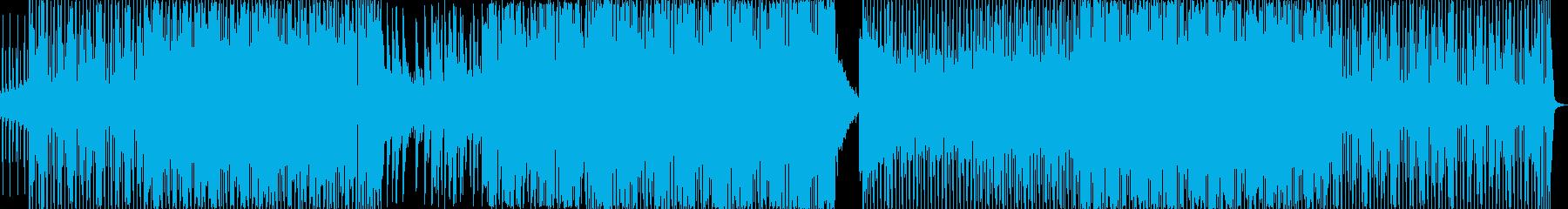 喫茶店・アパレル系のハウスミュージックの再生済みの波形