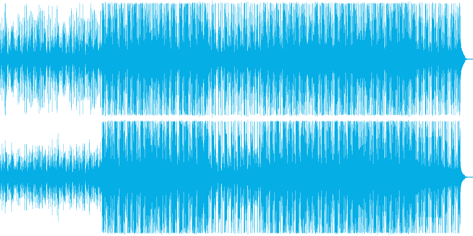明るく軽快なアンサンブルの再生済みの波形