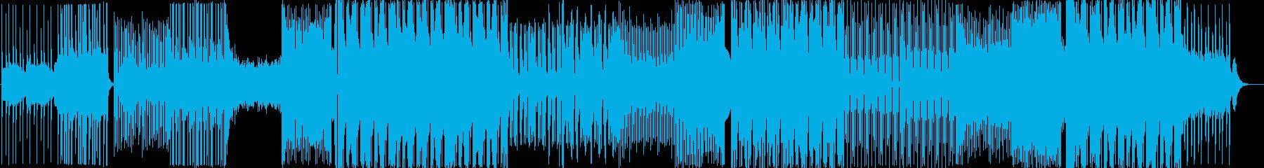 流行りのK-POP風の楽曲の再生済みの波形