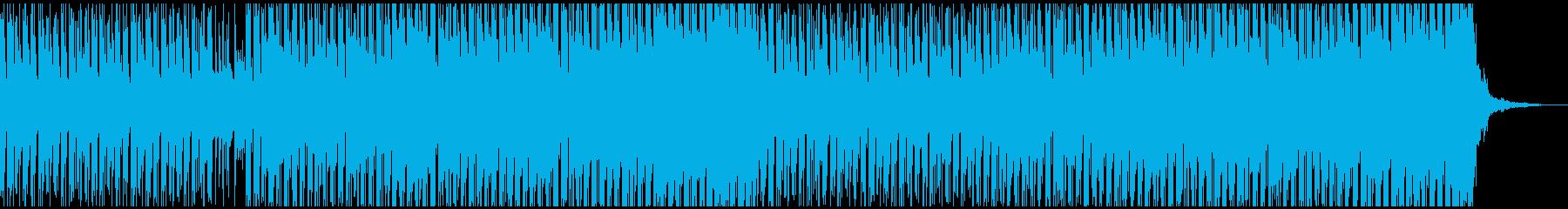 SF系近未来のドライブをイメージした曲の再生済みの波形