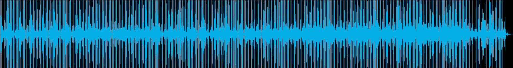 いびつなループ音楽の再生済みの波形