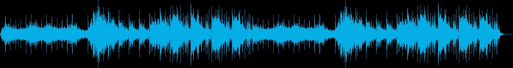重めのアンビエントの再生済みの波形
