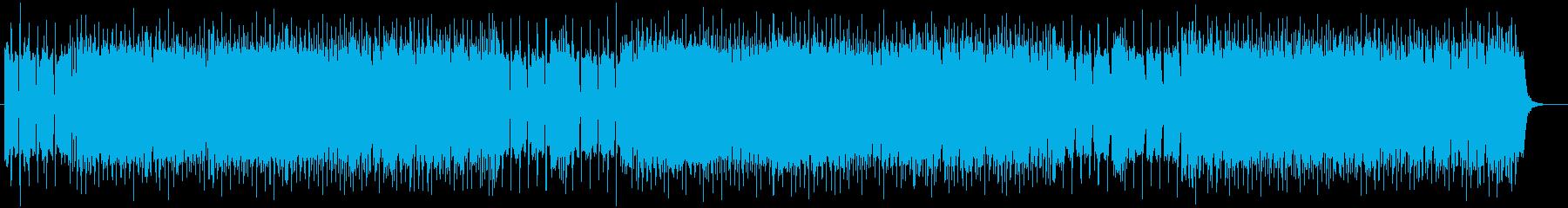 激しく疾走感のあるシンセギターサウンドの再生済みの波形