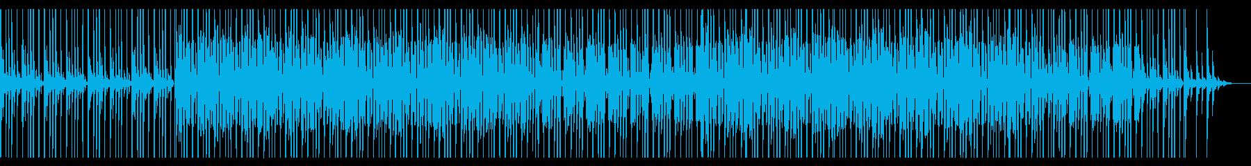 コミカルなファンク_No691_1の再生済みの波形
