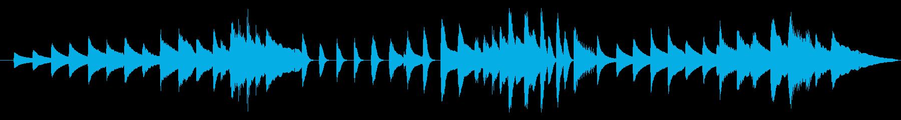 きらきら星 変奏9(リピート無し)の再生済みの波形