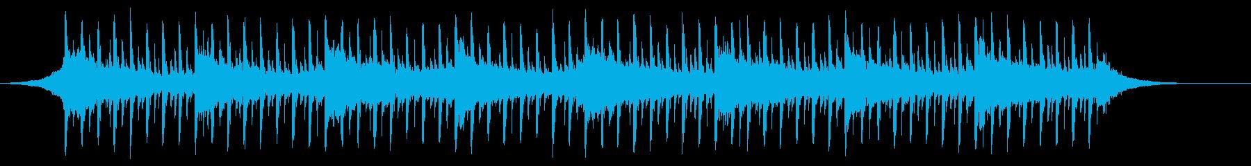 医療と科学(45秒)の再生済みの波形