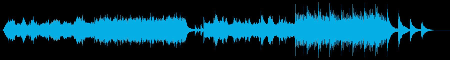 シリアスシーンで感情の高ぶった時の曲の再生済みの波形