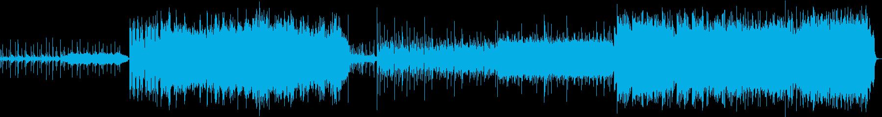 【ダンス系競技向け】オケ&バンドの再生済みの波形