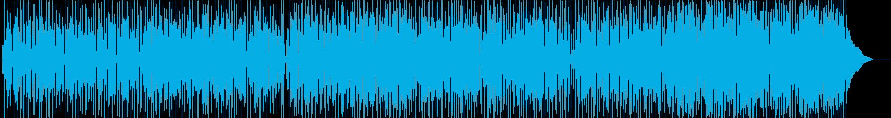 Easy Tempoの再生済みの波形
