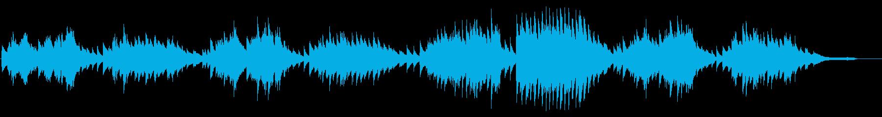 Chopinata Waltzの再生済みの波形