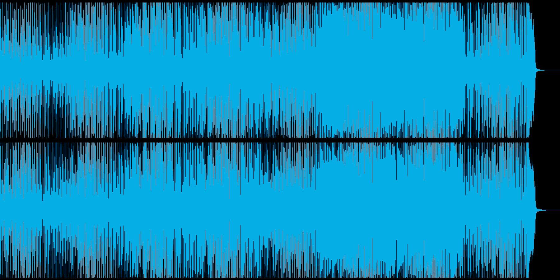 ポップなバンドの楽しいCMイメージBGMの再生済みの波形