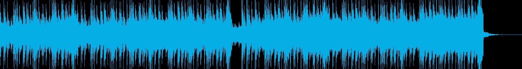かっこいいイケイケな感じのEDMの再生済みの波形