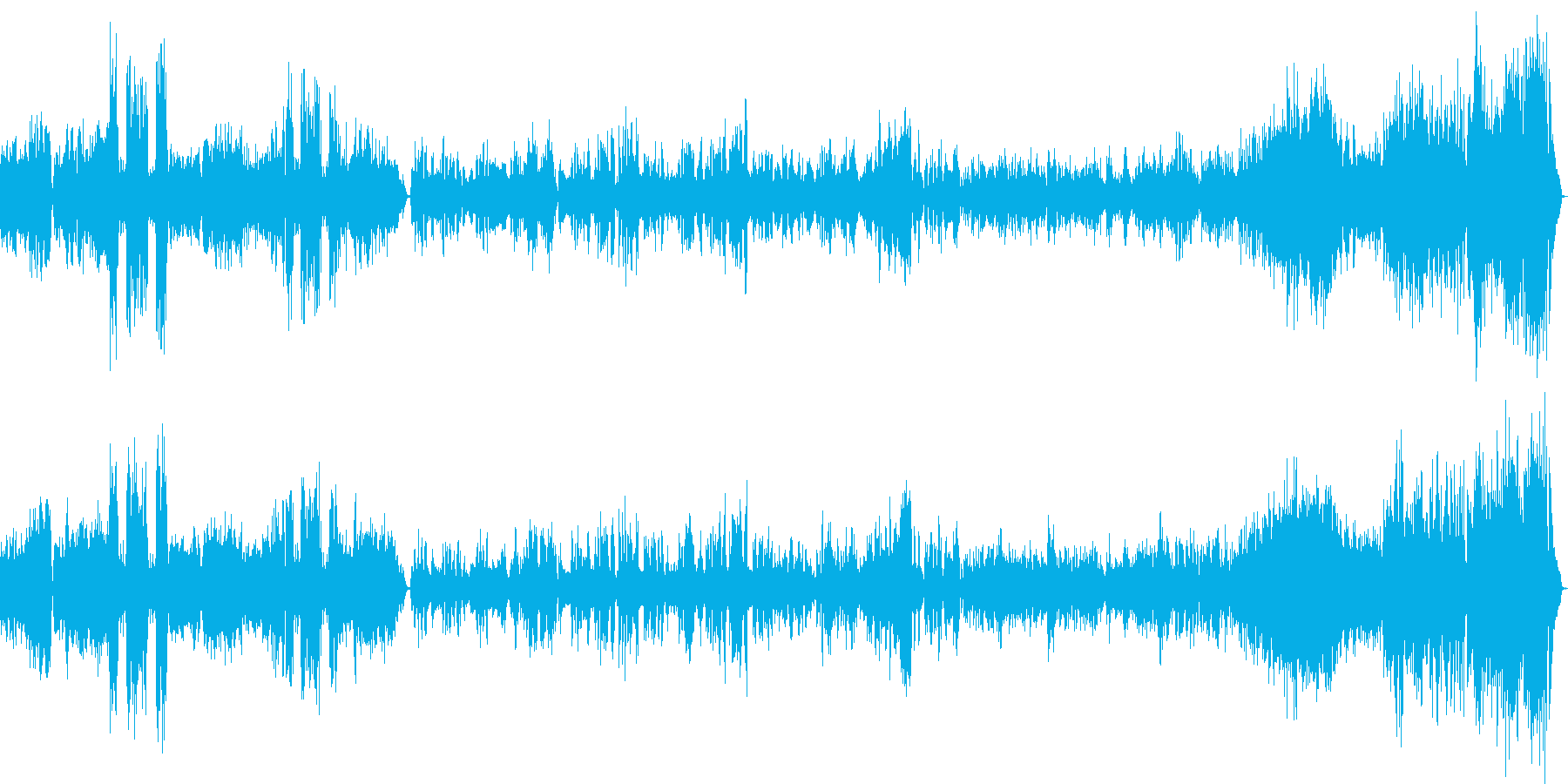 F・リスト:タランテラ(ピアノソロ)の再生済みの波形