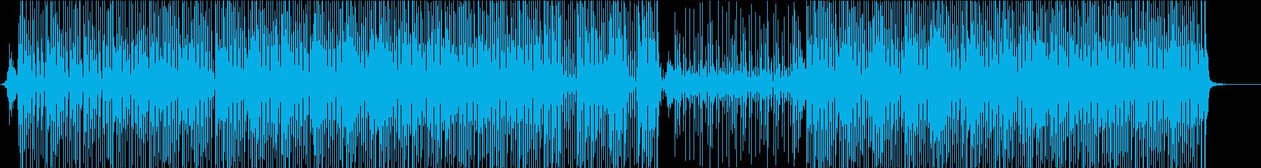 ファンク ポジティブ 明るい レト...の再生済みの波形