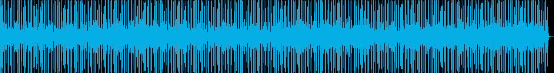 企業VP・ほのぼの・トーク・告知・説明の再生済みの波形