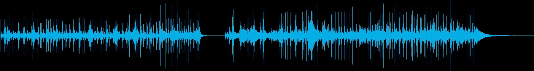 ドラムセット、ソロ、ブラシ、フルキ...の再生済みの波形