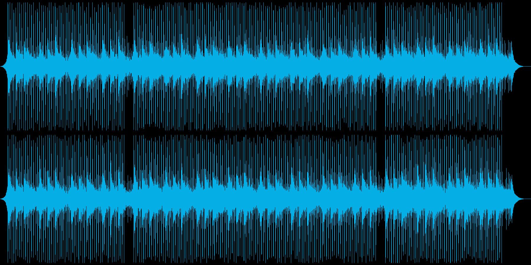 動機付けインタビューの再生済みの波形