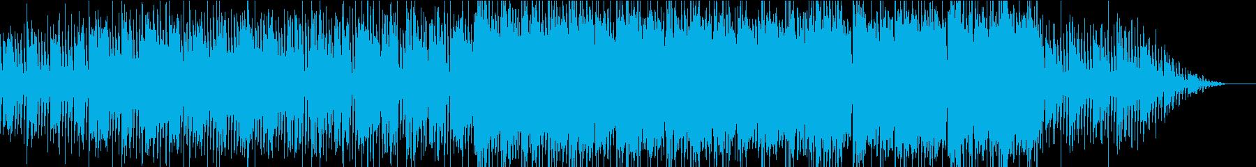 アコーディオンを使った疾走感溢れる曲の再生済みの波形