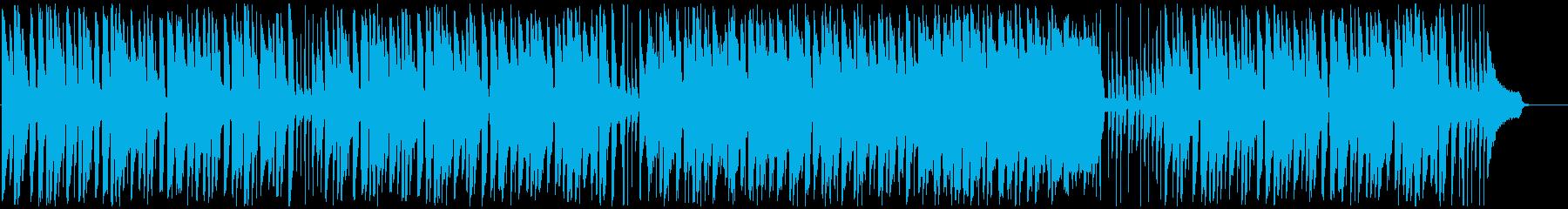 ほのぼの昼下がりのボサノバ風の再生済みの波形
