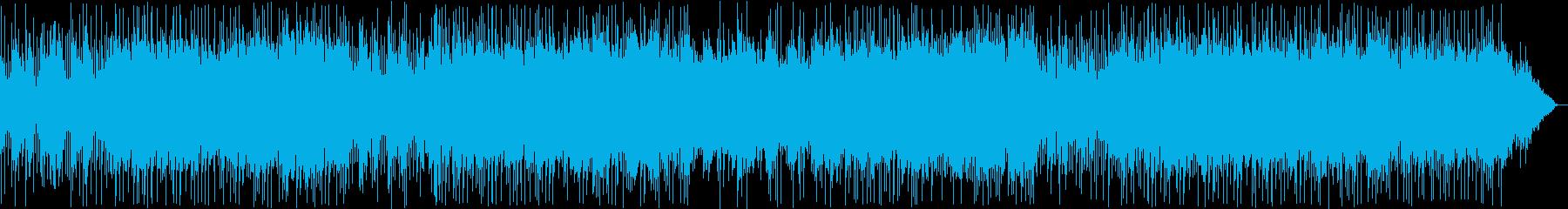 疾走感のあるギターサウンドの再生済みの波形