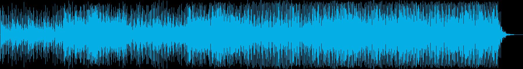 未来感あるオーケストラ+テクノver2の再生済みの波形