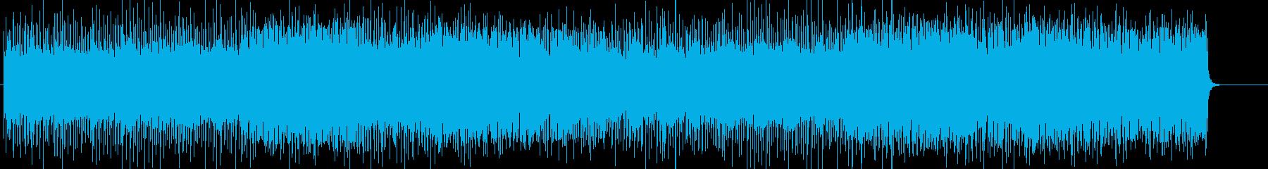 「ハードロック、ROCK」BGM219の再生済みの波形