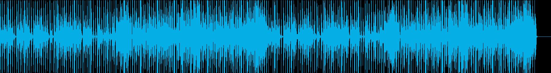 かわいい ほのぼの コミカル ポップの再生済みの波形