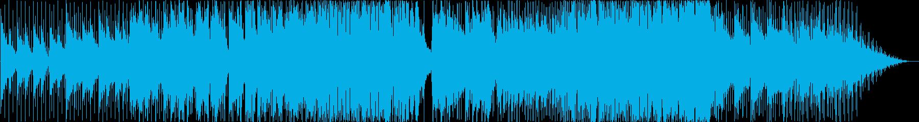 ちょっと一息の再生済みの波形