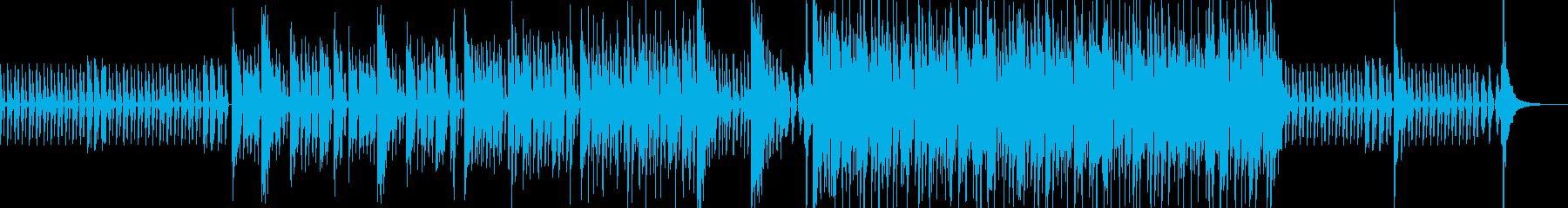 3,2,1のカウントダウン付きのファンクの再生済みの波形