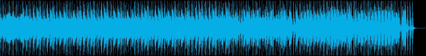 陽気でお気楽な感じのBGMの再生済みの波形
