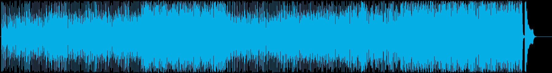 楽しいブラスジャズ-パレード-ディキシーの再生済みの波形