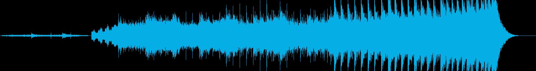 警報が鳴ってパニックになる時の音楽の再生済みの波形
