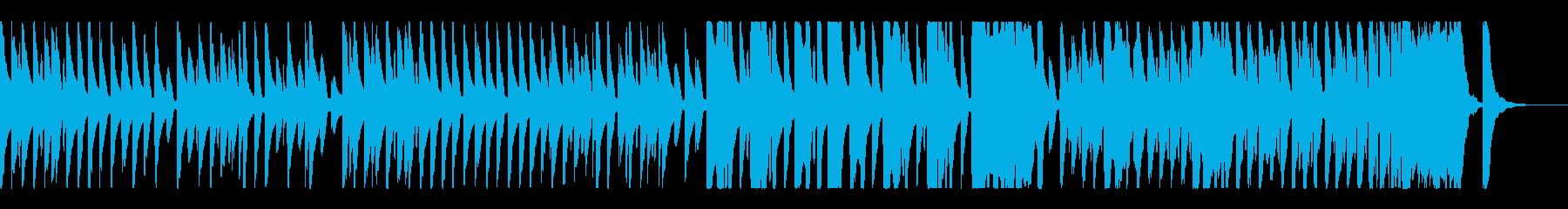 ほのぼのした日常系BGMの再生済みの波形