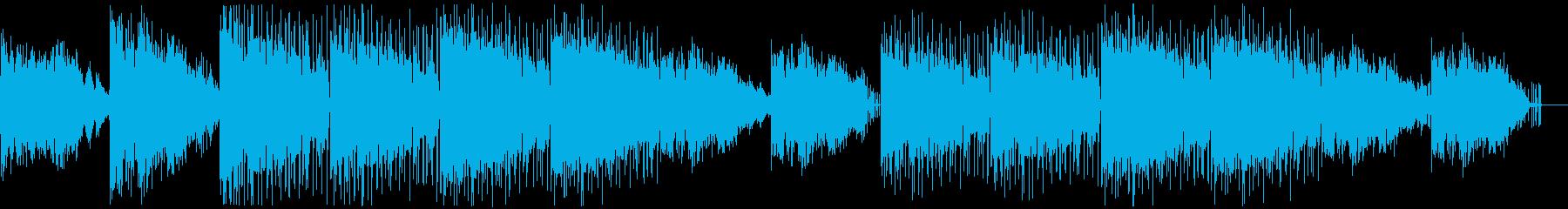緊迫感・緊張感・サスペンスBGMの再生済みの波形