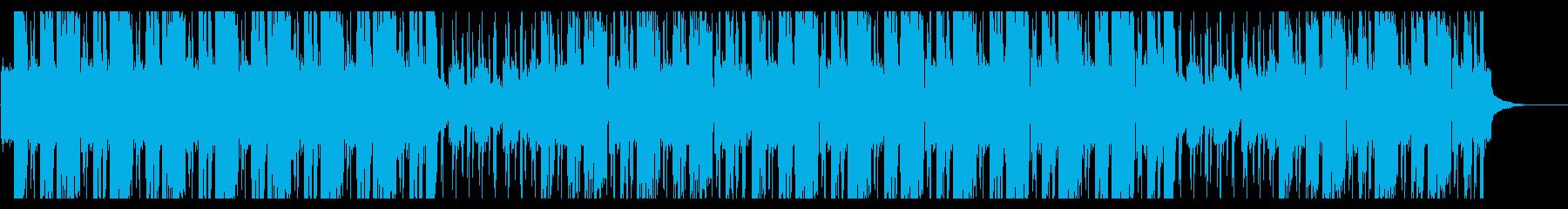 FutureBass風BGMの再生済みの波形
