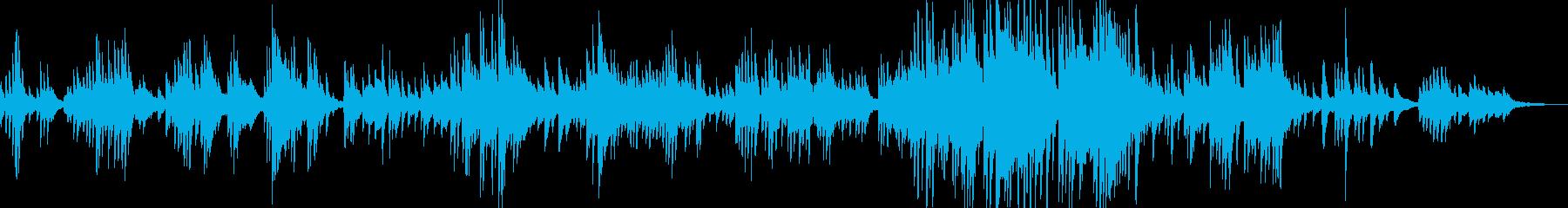 風景・ヨガ・映像 優しい癒しのピアノソロの再生済みの波形