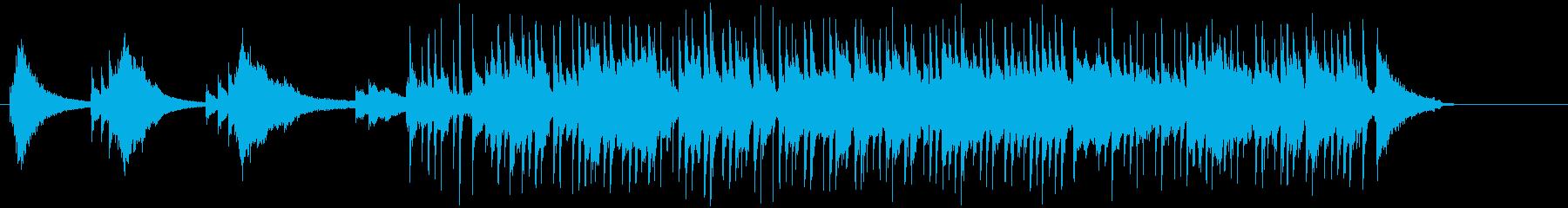 色彩感を強めた流麗なボサノヴァ・サウンドの再生済みの波形